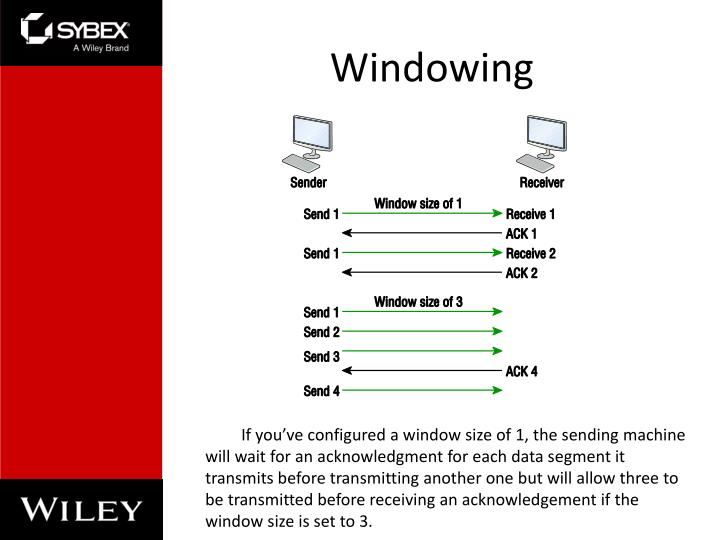 Windowing