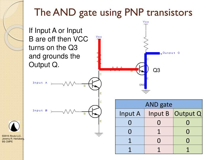The AND gate using PNP transistors