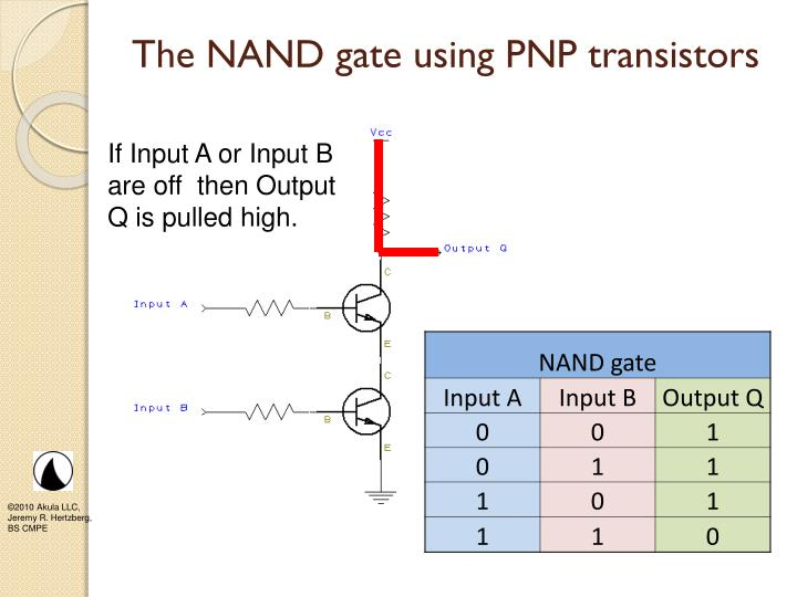 The NAND gate using PNP transistors