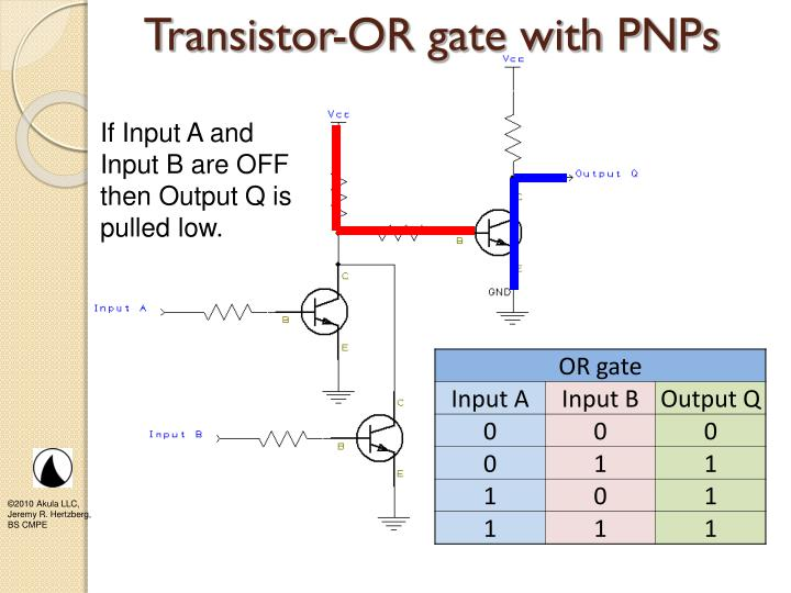 Transistor-OR gate with PNPs