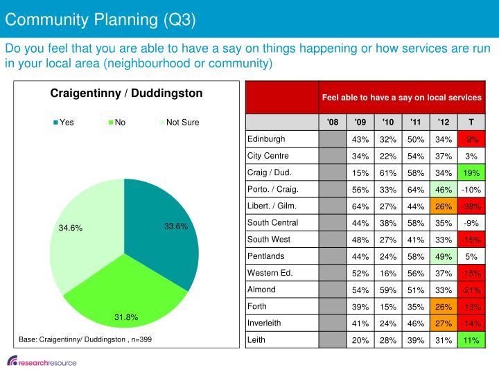 Community Planning (Q3)