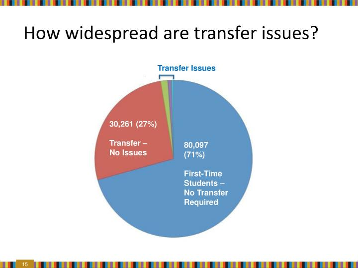 How widespread are transfer issues?