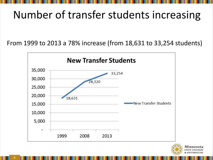 Number of transfer students increasing