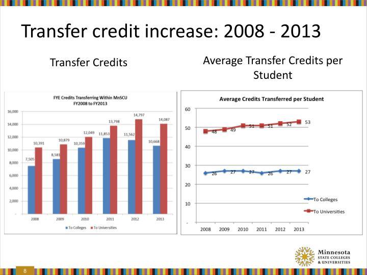 Transfer credit increase: 2008 - 2013