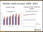 transfer credit increase 2008 2013