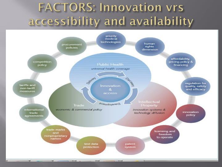 FACTORS: Innovation