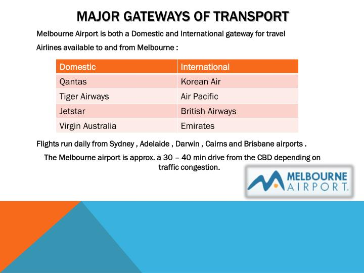 Major Gateways of Transport