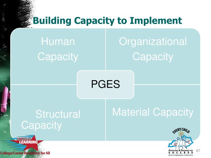 Building Capacity to Implement