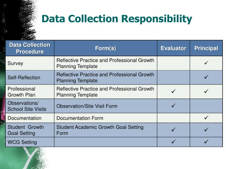 Data Collection Responsibility