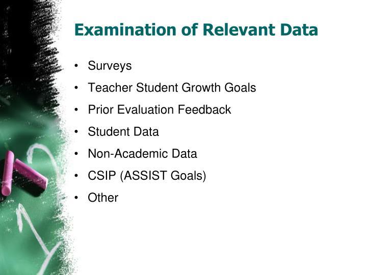 Examination of Relevant Data