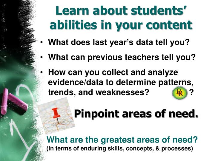 Learn about students'