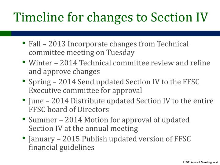 Timeline for changes to Section IV