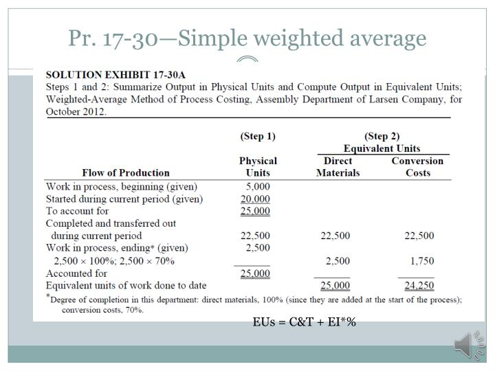 Pr 17 30 simple weighted average