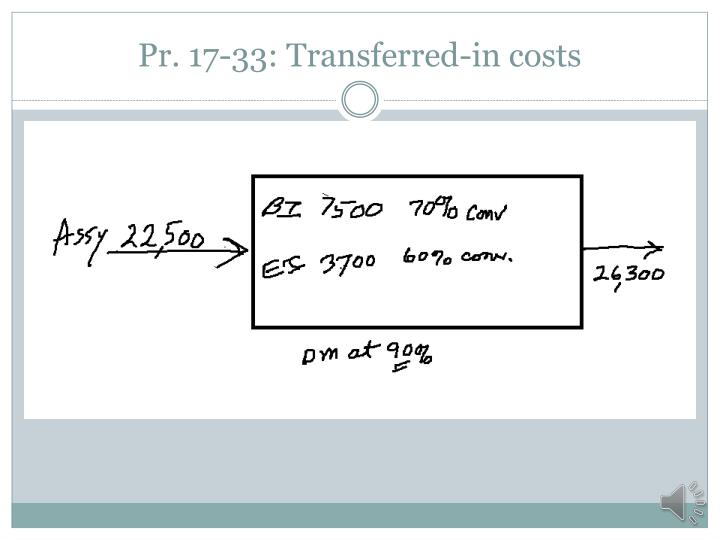 Pr. 17-33: Transferred-in costs