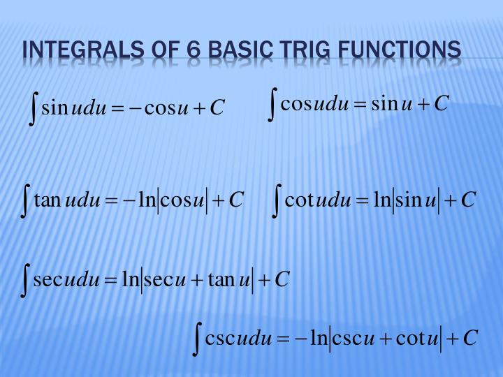 Integrals of 6 basic trig functions