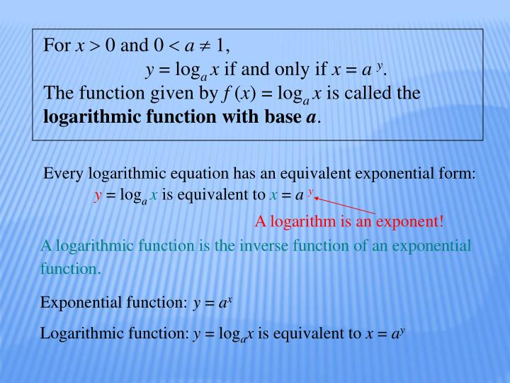 A logarithm is an exponent!