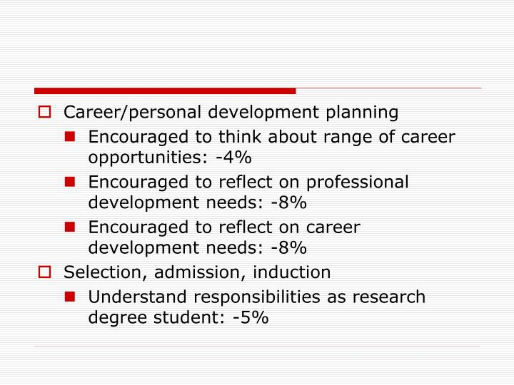 Career/personal development planning