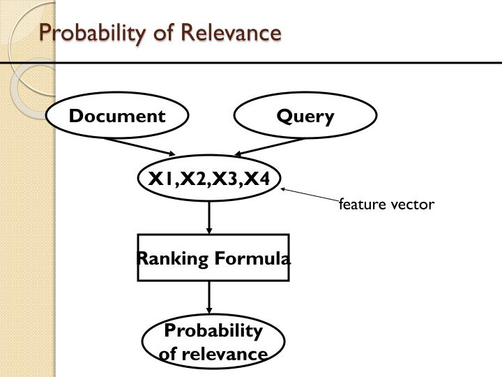 Probability of Relevance