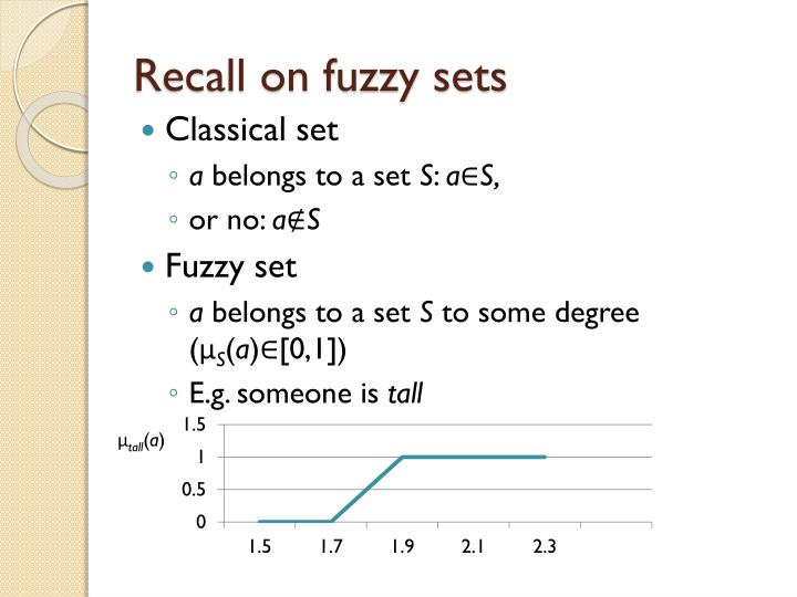 Recall on fuzzy sets