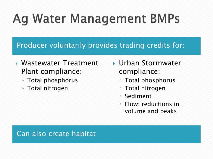 Ag water management bmps