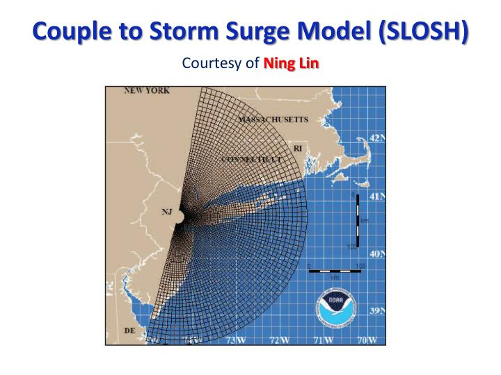 Couple to Storm Surge Model (SLOSH)