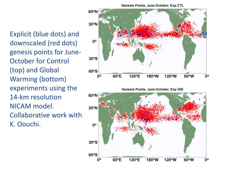 Explicit (blue dots) and downscaled (red dots) genesis points for June-October for Control (top) and Global Warming (bottom) experiments using the 14-km resolution NICAM model. Collaborative work with K. Oouchi.