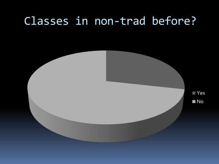 Classes in non-