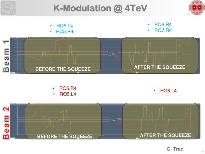 K-Modulation @ 4TeV