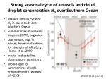 strong seasonal cycle of aerosols and cloud droplet concentration n d over southern ocean