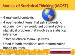 models of statistical thinking most
