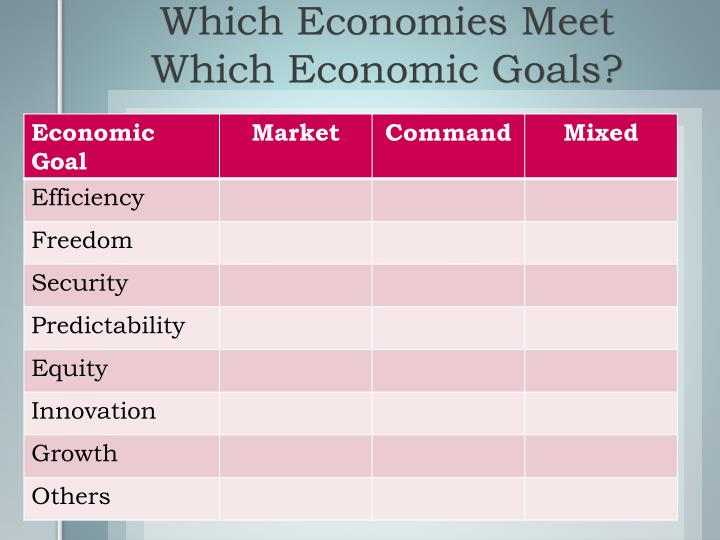 Which Economies Meet