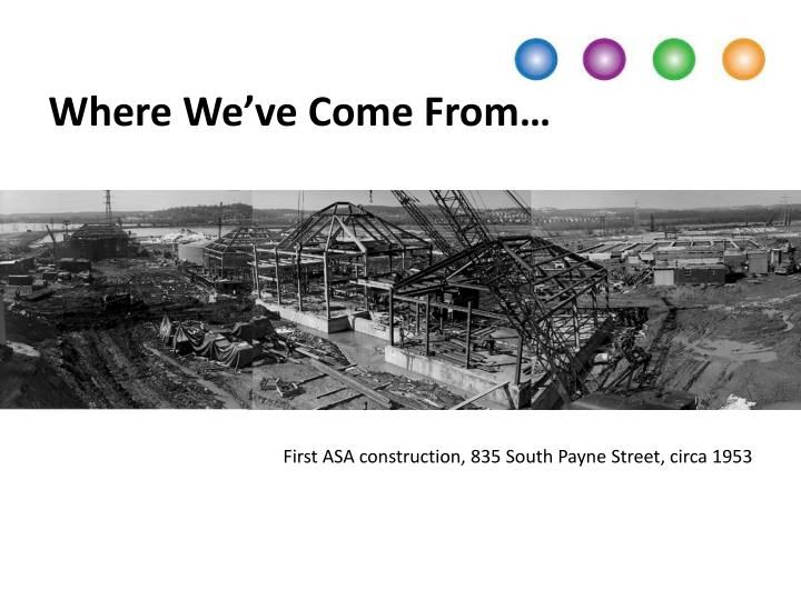 Where We've Come From…