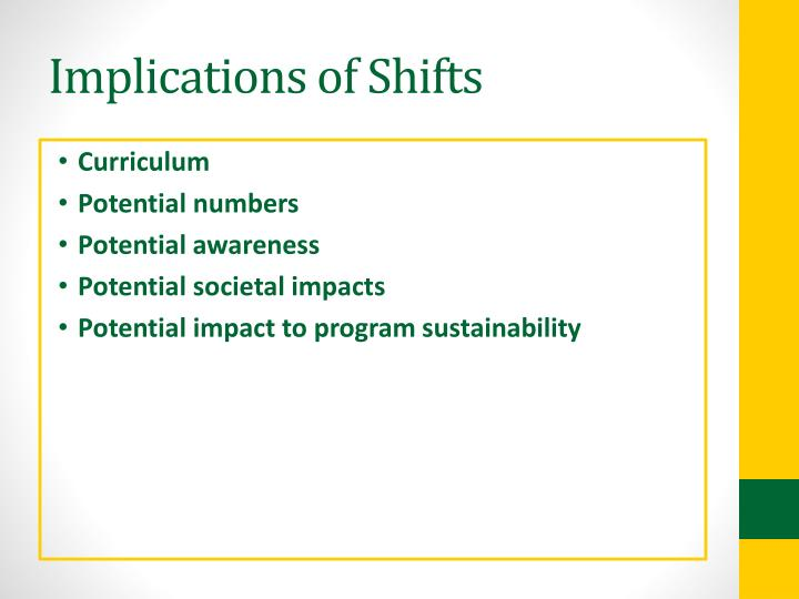 Implications of Shifts