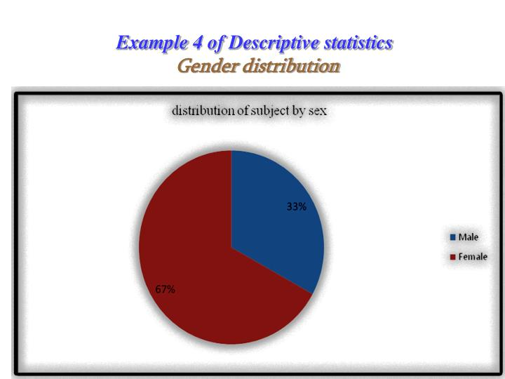 Example 4 of Descriptive statistics