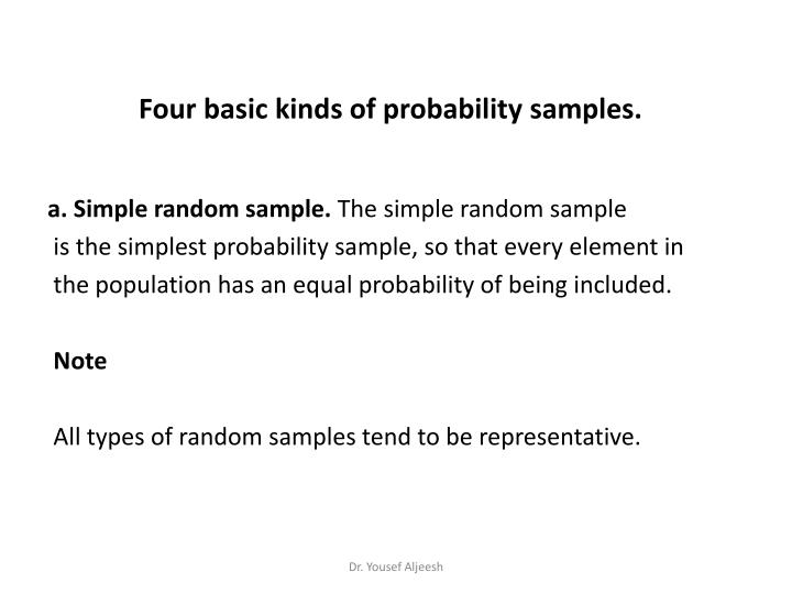 Four basic kinds of probability samples.
