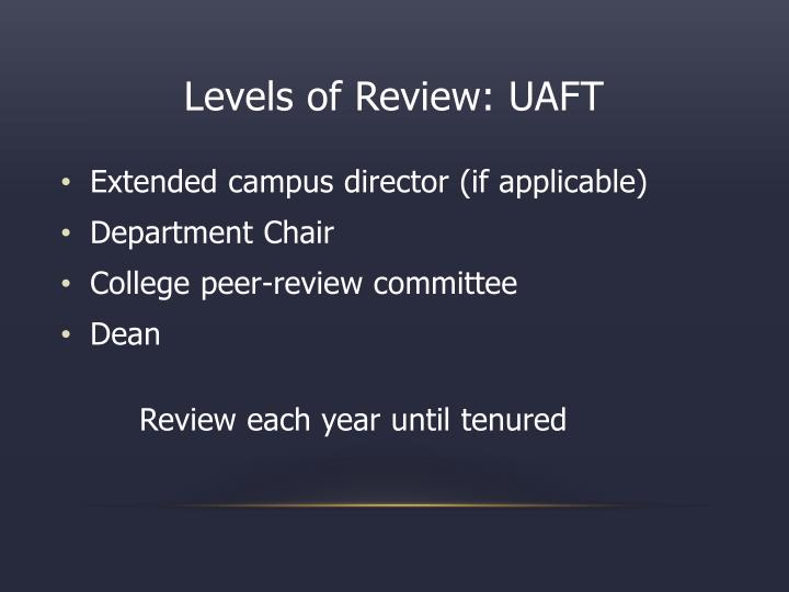 Levels of review uaft