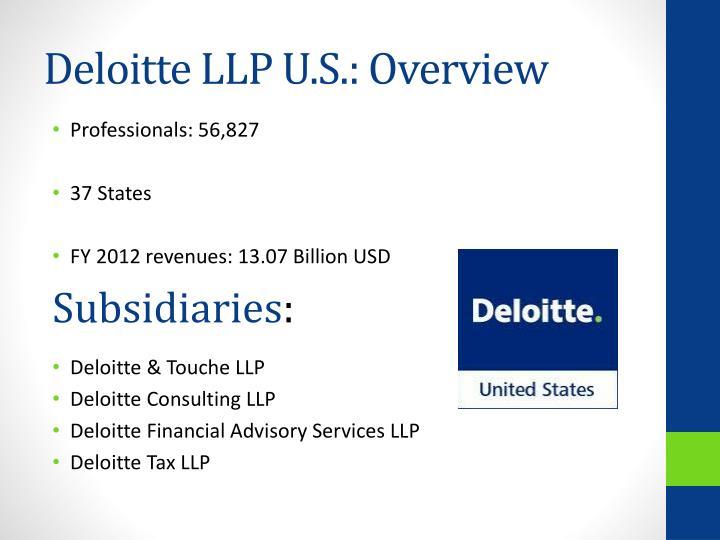 Deloitte LLP U.S.: Overview