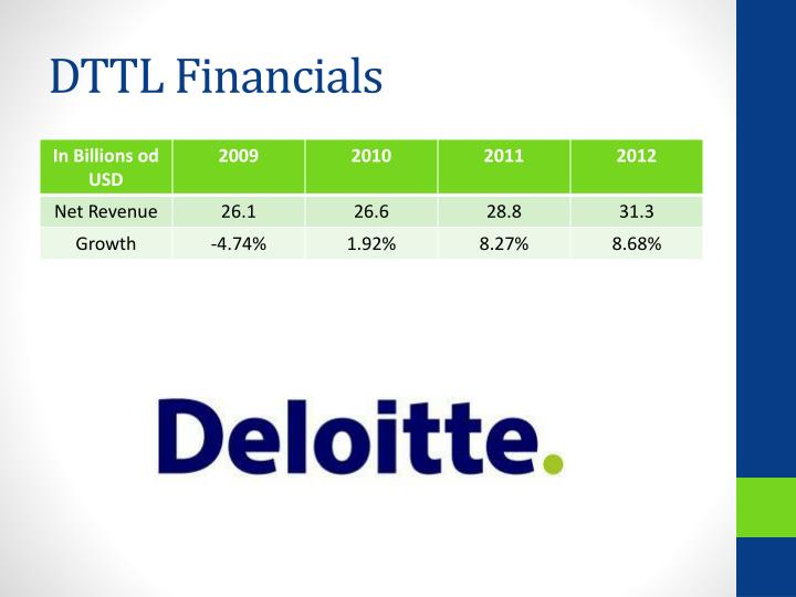 DTTL Financials