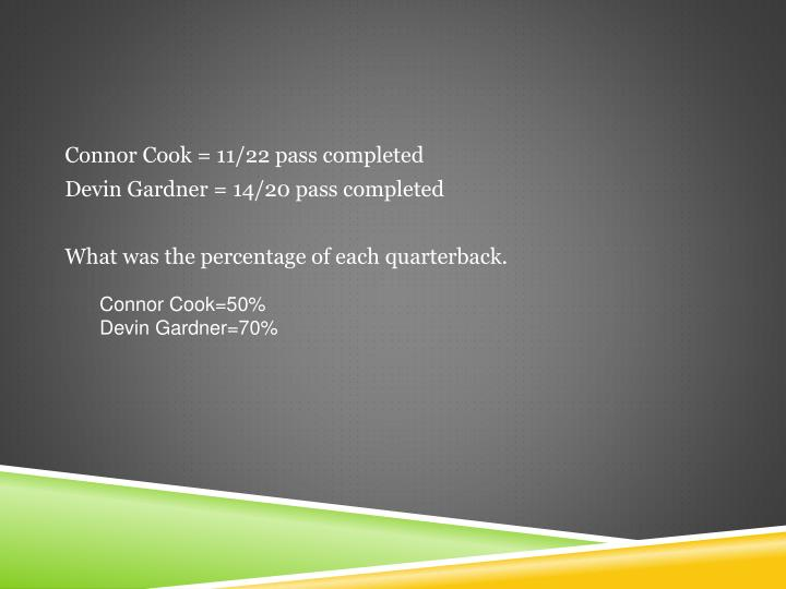 Connor Cook = 11/22 pass completed