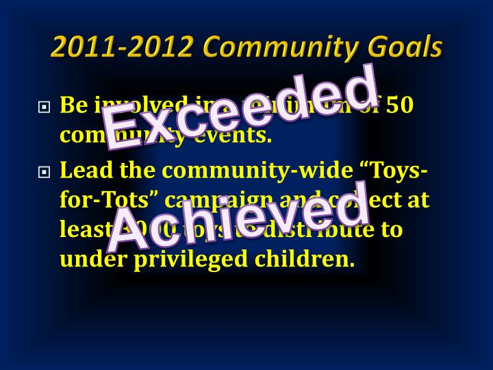 2011-2012 Community Goals