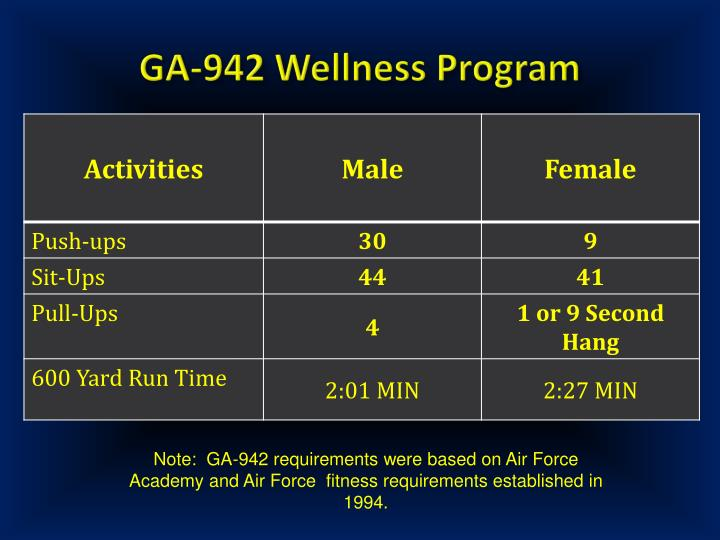 GA-942 Wellness Program