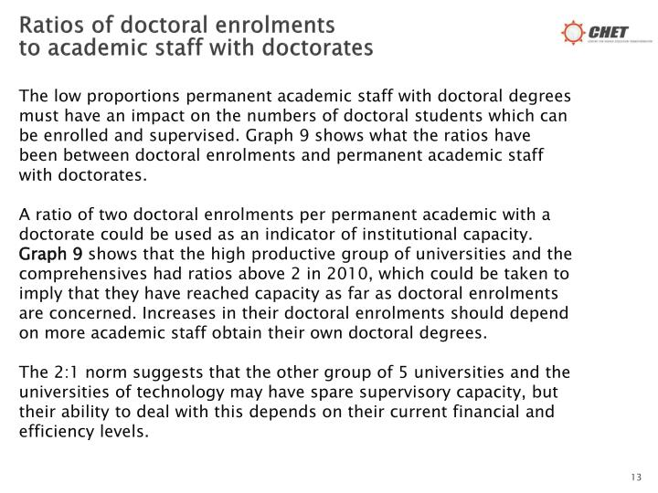 Ratios of doctoral enrolments