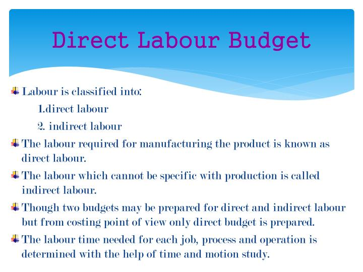 Direct Labour Budget