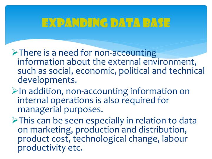 Expanding Data Base