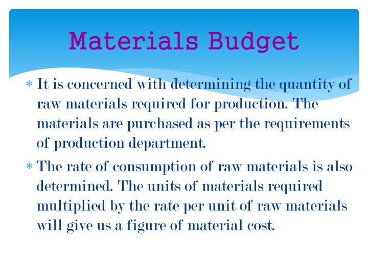 Materials Budget