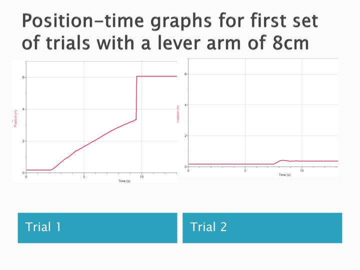 Position-time graphs for first set of trials with a lever arm of 8cm