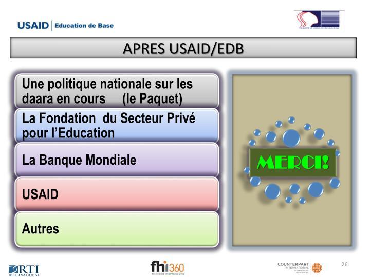 APRES USAID/EDB