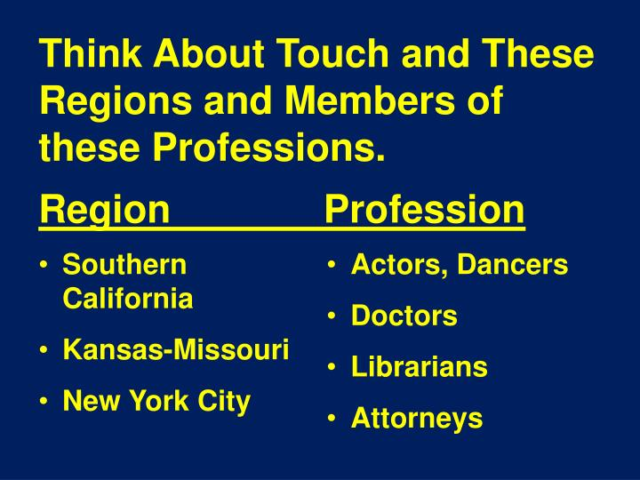 Think About Touch and These Regions and Members of these
