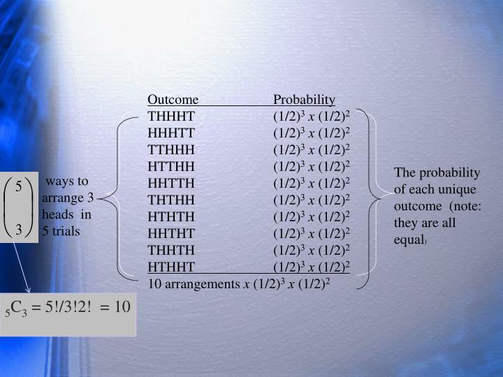 OutcomeProbability