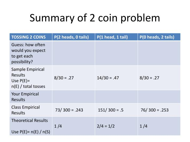 Summary of 2 coin problem